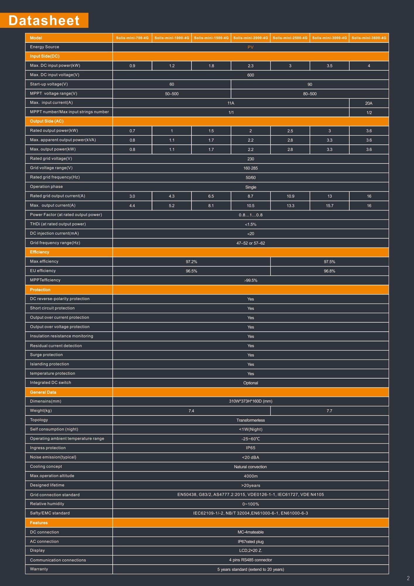solis mini 4g data sheet